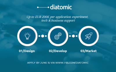 Oproep voor toepassingen gericht op geavanceerde micro-elektronica en slimme integratiesystemen